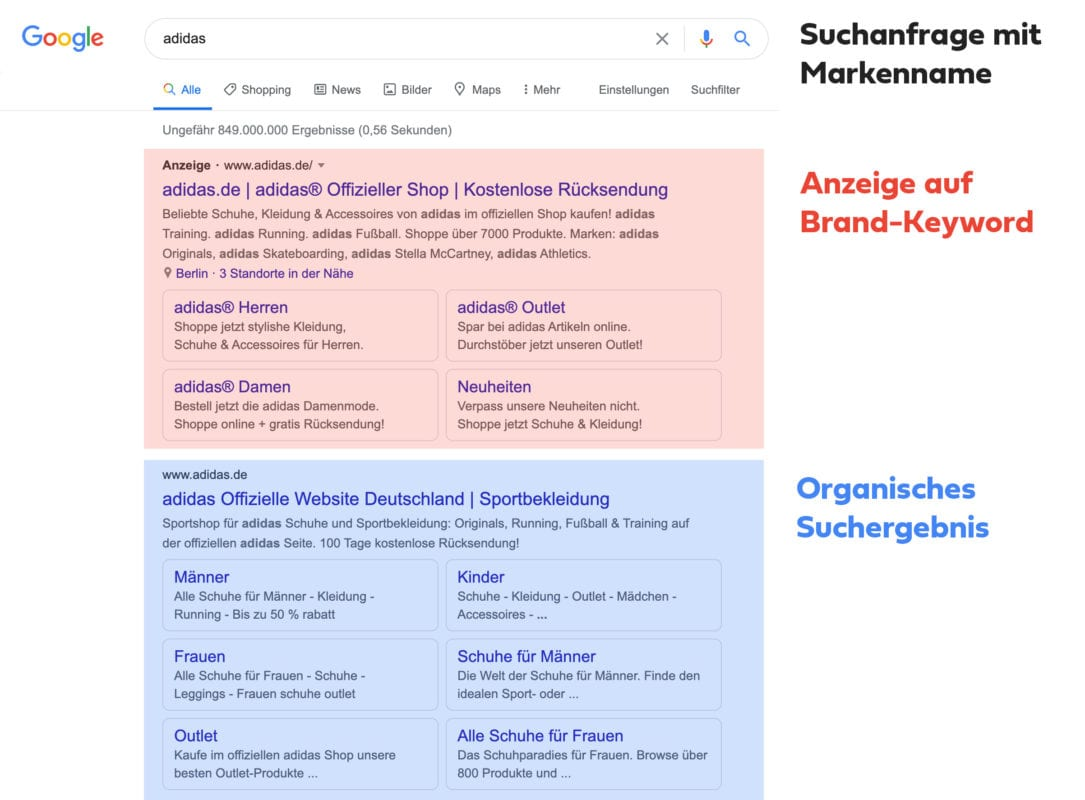 Google Ads Brand-Kampagne am Beispiel von Adidas